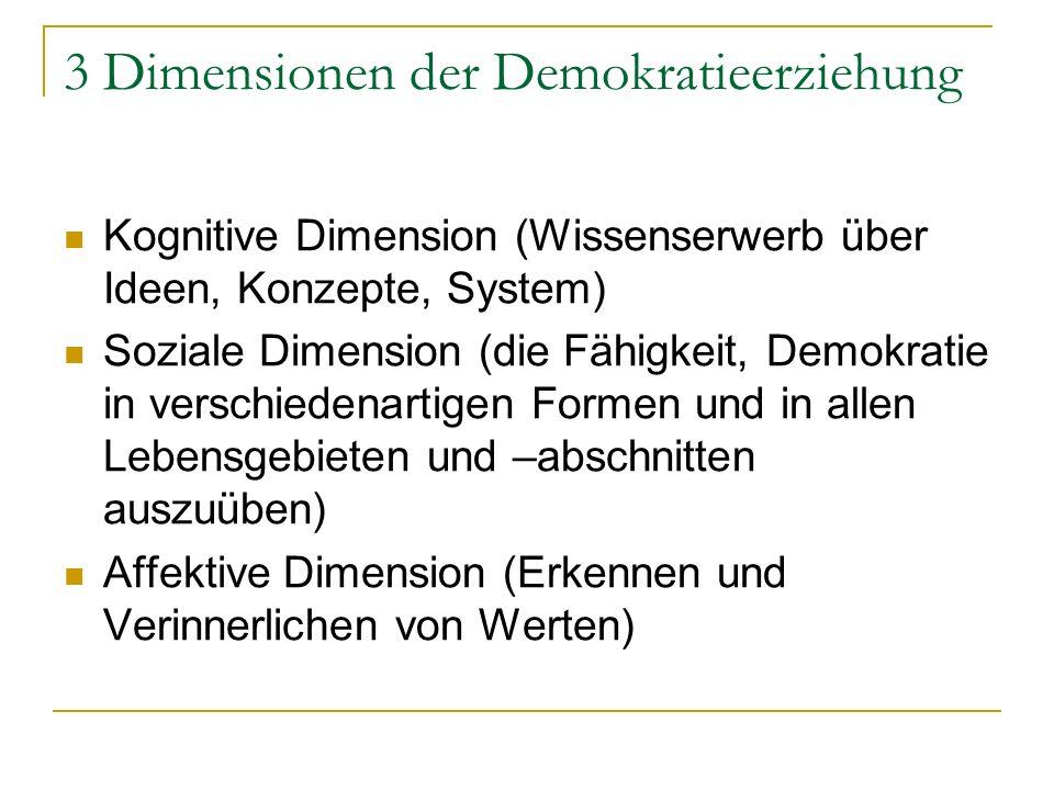 3 Dimensionen der Demokratieerziehung Kognitive Dimension (Wissenserwerb über Ideen, Konzepte, System) Soziale Dimension (die Fähigkeit, Demokratie in verschiedenartigen Formen und in allen Lebensgebieten und –abschnitten auszuüben) Affektive Dimension (Erkennen und Verinnerlichen von Werten)
