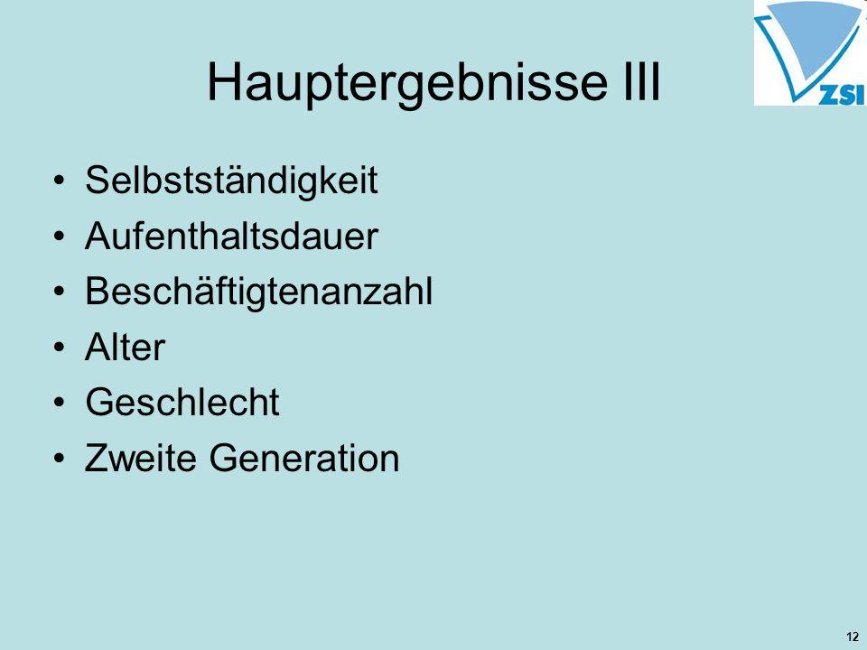 Hauptergebnisse III Selbstständigkeit Aufenthaltsdauer Beschäftigtenanzahl Alter Geschlecht Zweite Generation 12