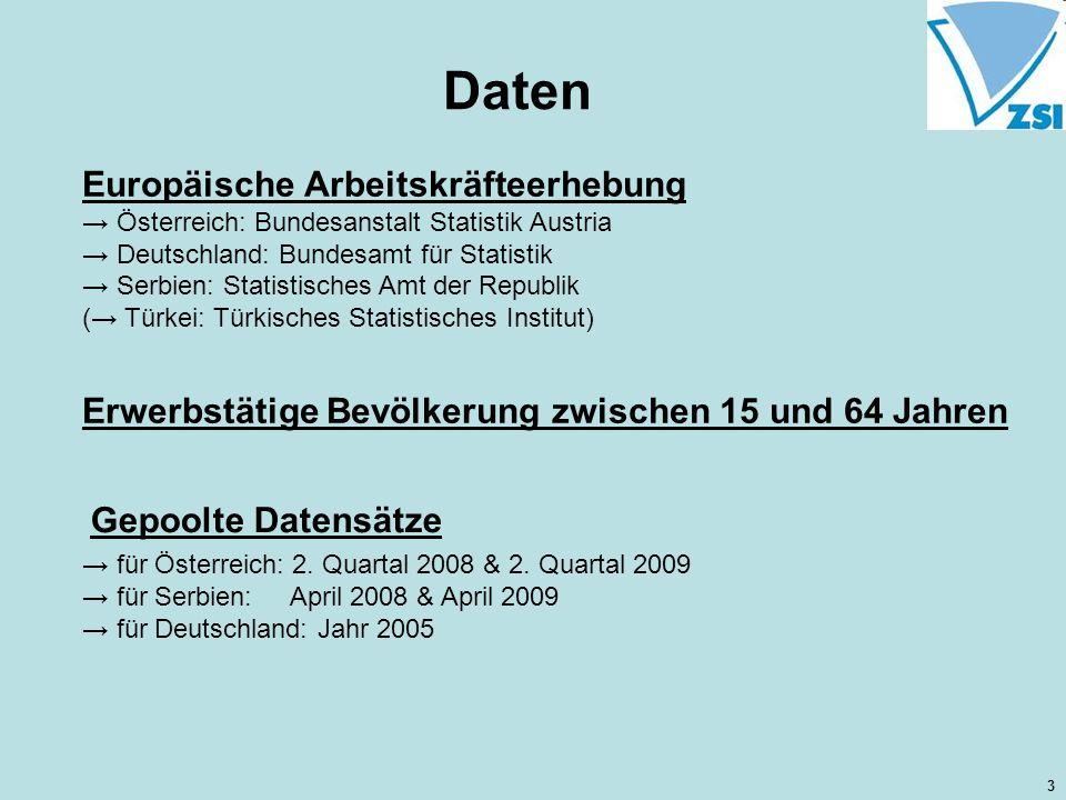 Daten Europäische Arbeitskräfteerhebung Österreich: Bundesanstalt Statistik Austria Deutschland: Bundesamt für Statistik Serbien: Statistisches Amt de