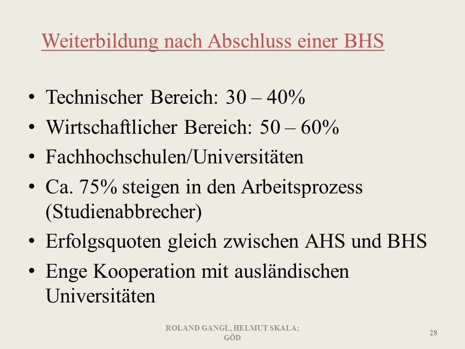Weiterbildung nach Abschluss einer BHS Technischer Bereich: 30 – 40% Wirtschaftlicher Bereich: 50 – 60% Fachhochschulen/Universitäten Ca. 75% steigen