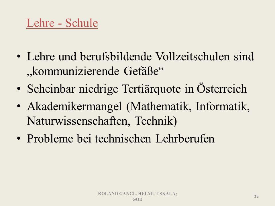 Lehre - Schule Lehre und berufsbildende Vollzeitschulen sind kommunizierende Gefäße Scheinbar niedrige Tertiärquote in Österreich Akademikermangel (Ma