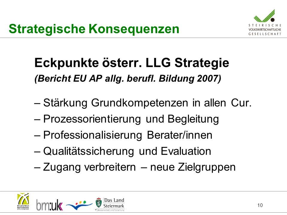 10 Strategische Konsequenzen Eckpunkte österr. LLG Strategie (Bericht EU AP allg. berufl. Bildung 2007) –Stärkung Grundkompetenzen in allen Cur. –Proz