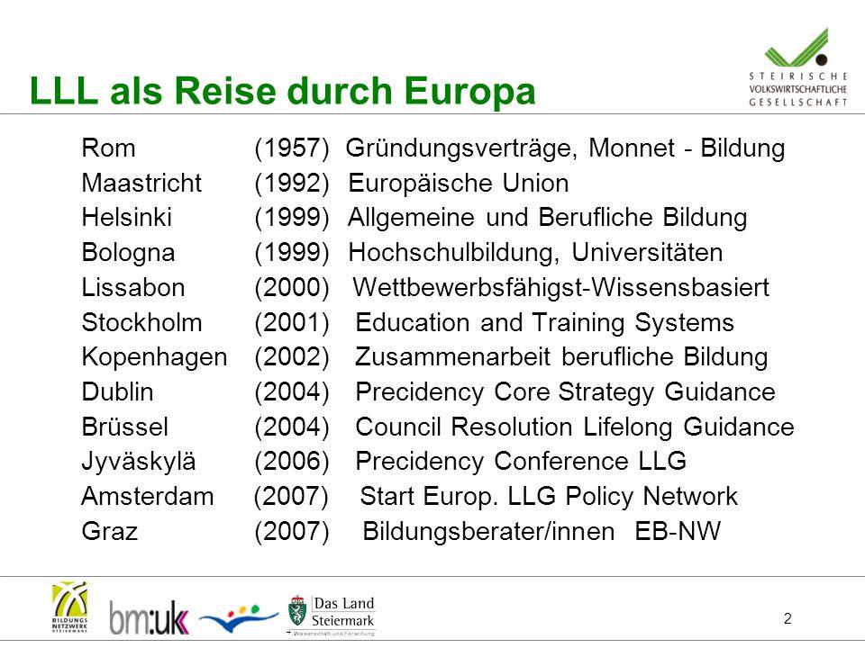 2 LLL als Reise durch Europa Rom (1957) Gründungsverträge, Monnet - Bildung Maastricht (1992) Europäische Union Helsinki (1999) Allgemeine und Berufli