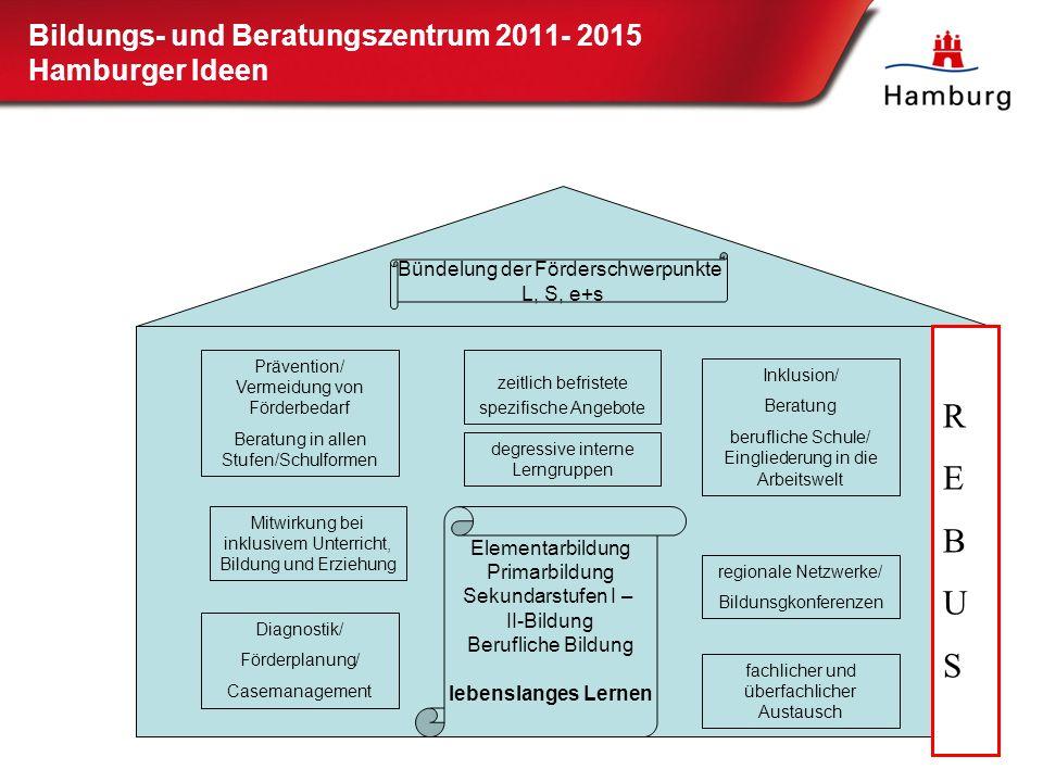 Bildungs- und Beratungszentrum 2011- 2015 Hamburger Ideen degressive interne Lerngruppen zeitlich befristete spezifische Angebote fachlicher und überf