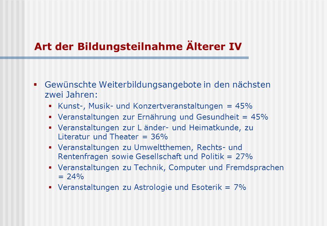 Art der Bildungsteilnahme Älterer IV Gewünschte Weiterbildungsangebote in den nächsten zwei Jahren: Kunst-, Musik- und Konzertveranstaltungen = 45% Ve