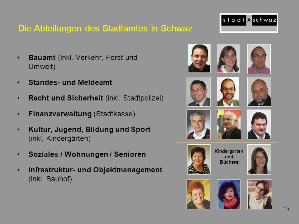 Die Abteilungen des Stadtamtes in Schwaz Bauamt (inkl. Verkehr, Forst und Umwelt) Standes- und Meldeamt Recht und Sicherheit (inkl. Stadtpolizei) Fina