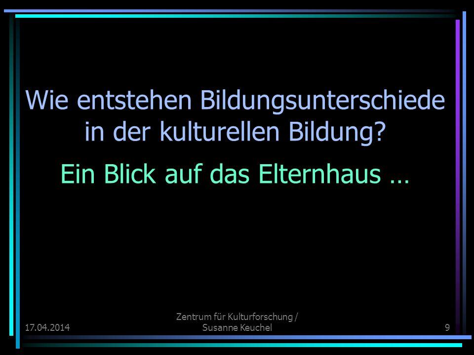 17.04.2014 Zentrum für Kulturforschung / Susanne Keuchel20 Wie sieht hier die Praxis der kulturellen Bildung in der Ganztagsschule aus?