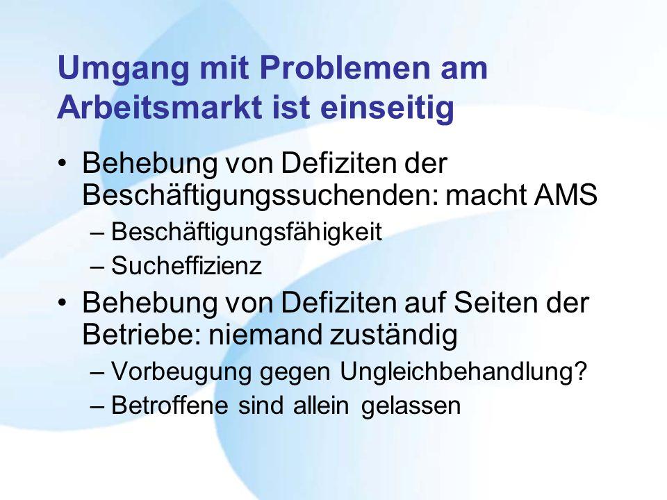 Umgang mit Problemen am Arbeitsmarkt ist einseitig Behebung von Defiziten der Beschäftigungssuchenden: macht AMS –Beschäftigungsfähigkeit –Sucheffizie