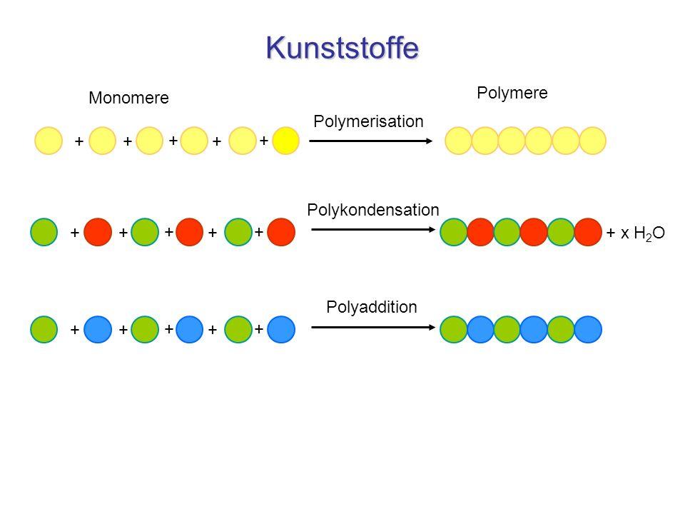 Kunststoffe + x H 2 O ++ + + + Polymerisation ++ + + + Polykondensation ++ + + + Polyaddition Monomere Polymere