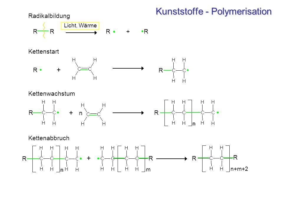 Kunststoffe - Polymerisation Kunststoffe - Polymerisation Radikalbildung Kettenstart Kettenwachstum Kettenabbruch R R R + R Licht, Wärme R + RR + n RR