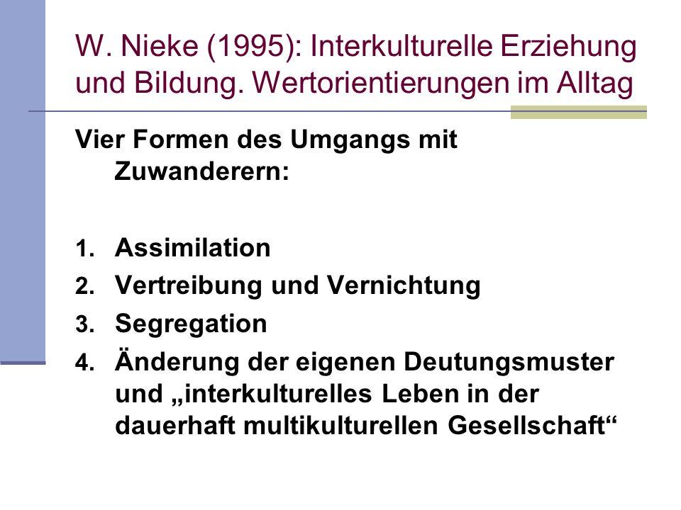 W. Nieke (1995): Interkulturelle Erziehung und Bildung. Wertorientierungen im Alltag Vier Formen des Umgangs mit Zuwanderern: 1. Assimilation 2. Vertr