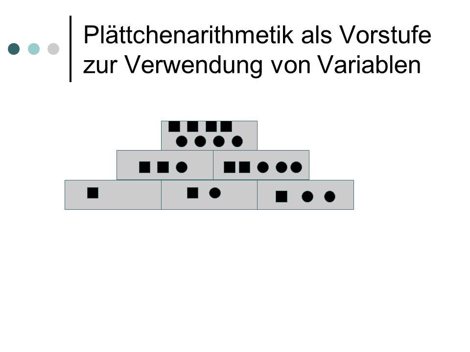 Plättchenarithmetik als Vorstufe zur Verwendung von Variablen 51