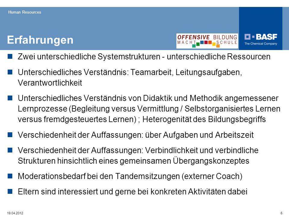 Human Resources 19.04.20126 Erfahrungen Zwei unterschiedliche Systemstrukturen - unterschiedliche Ressourcen Unterschiedliches Verständnis: Teamarbeit
