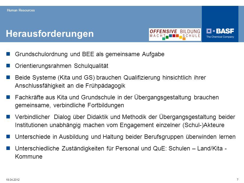 Human Resources 19.04.20127 Herausforderungen Grundschulordnung und BEE als gemeinsame Aufgabe Orientierungsrahmen Schulqualität Beide Systeme (Kita u
