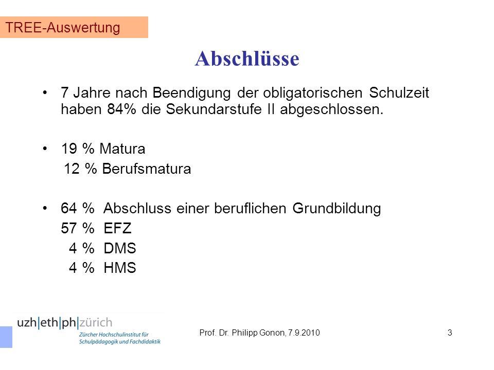 Der Weg zu Tertiär A, B 7 Jahre nach Abschluss der obligatorischen Schulzeit: 21% der Jugendlichen bzw.