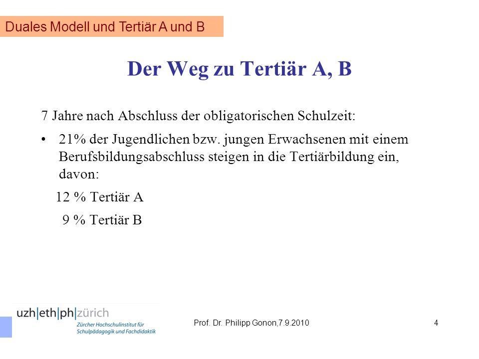 (Nicht)-Anteile an Tertiär A und B Aus der Beruflichen Grundbildung gehen von 100...