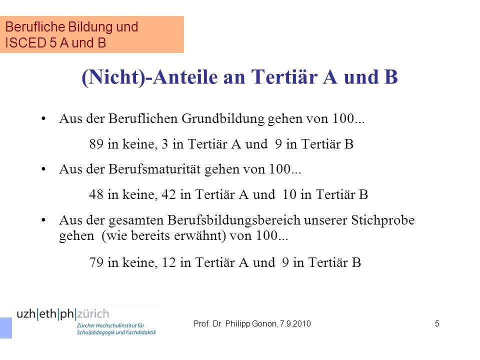 (Nicht)-Anteile an Tertiär A und B Aus der Beruflichen Grundbildung gehen von 100... 89 in keine, 3 in Tertiär A und 9 in Tertiär B Aus der Berufsmatu