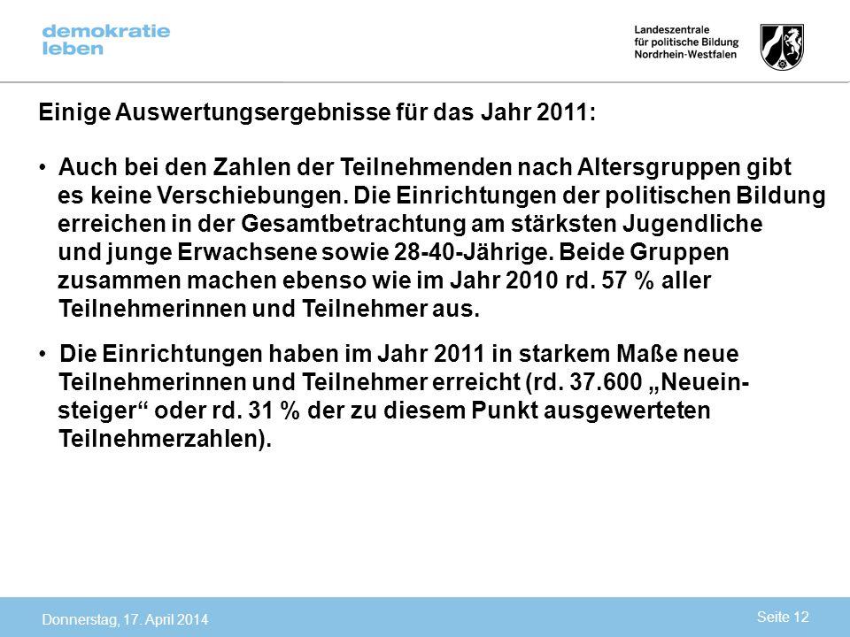 Einige Auswertungsergebnisse für das Jahr 2011: Auch bei den Zahlen der Teilnehmenden nach Altersgruppen gibt es keine Verschiebungen. Die Einrichtung