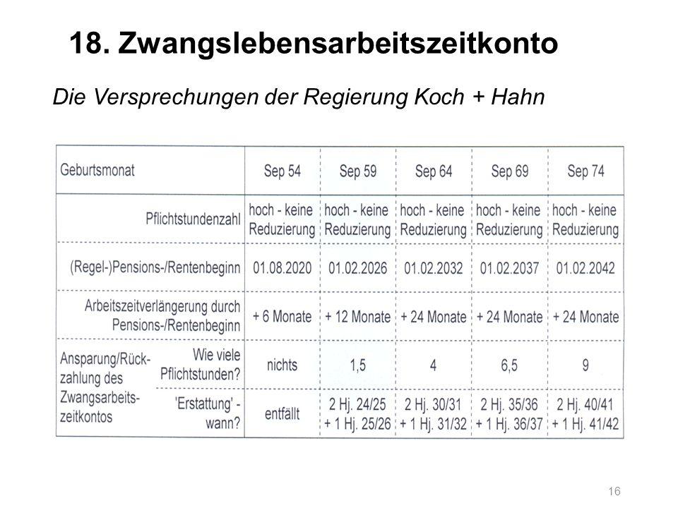 16 18. Zwangslebensarbeitszeitkonto Die Versprechungen der Regierung Koch + Hahn