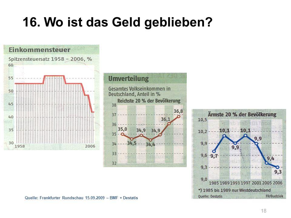 18 16. Wo ist das Geld geblieben? Quelle: Frankfurter Rundschau 15.09.2009 – BMF + Destatis