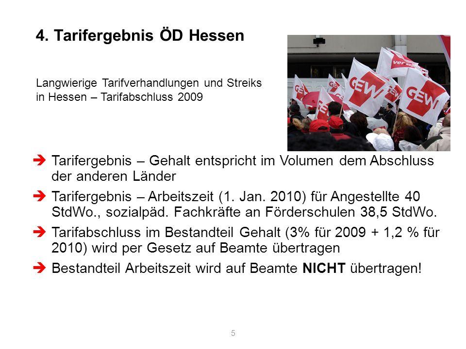 5 4. Tarifergebnis ÖD Hessen Langwierige Tarifverhandlungen und Streiks in Hessen – Tarifabschluss 2009 Tarifergebnis – Gehalt entspricht im Volumen d