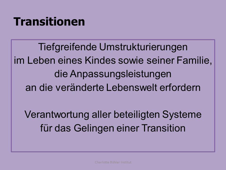 Transitionen Tiefgreifende Umstrukturierungen im Leben eines Kindes sowie seiner Familie, die Anpassungsleistungen an die veränderte Lebenswelt erford