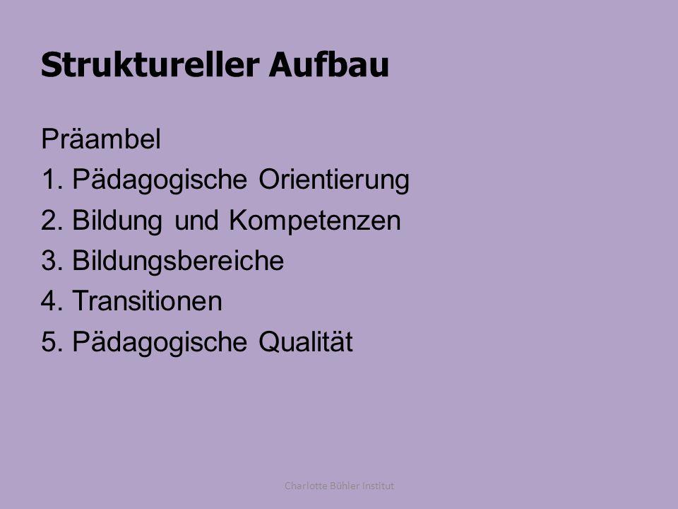 Struktureller Aufbau Präambel 1. Pädagogische Orientierung 2. Bildung und Kompetenzen 3. Bildungsbereiche 4. Transitionen 5. Pädagogische Qualität Cha