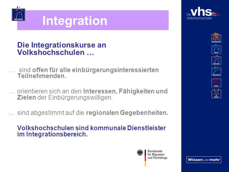 Integration Die Integrationskurse an Volkshochschulen … … sind offen für alle einbürgerungsinteressierten Teilnehmenden.