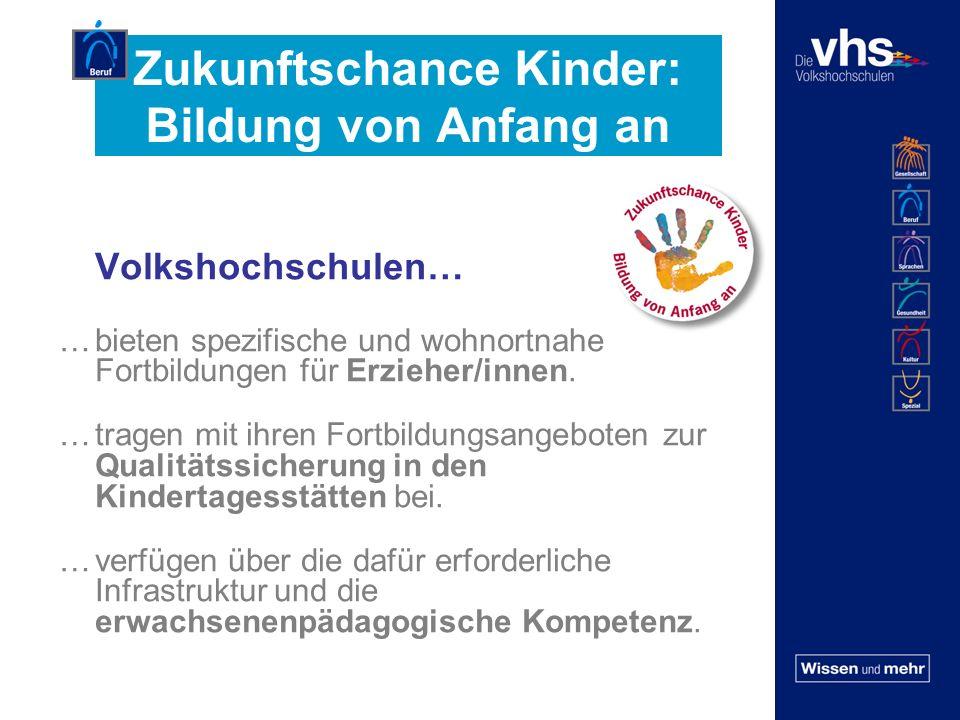 Zukunftschance Kinder: Bildung von Anfang an Volkshochschulen… …bieten spezifische und wohnortnahe Fortbildungen für Erzieher/innen.