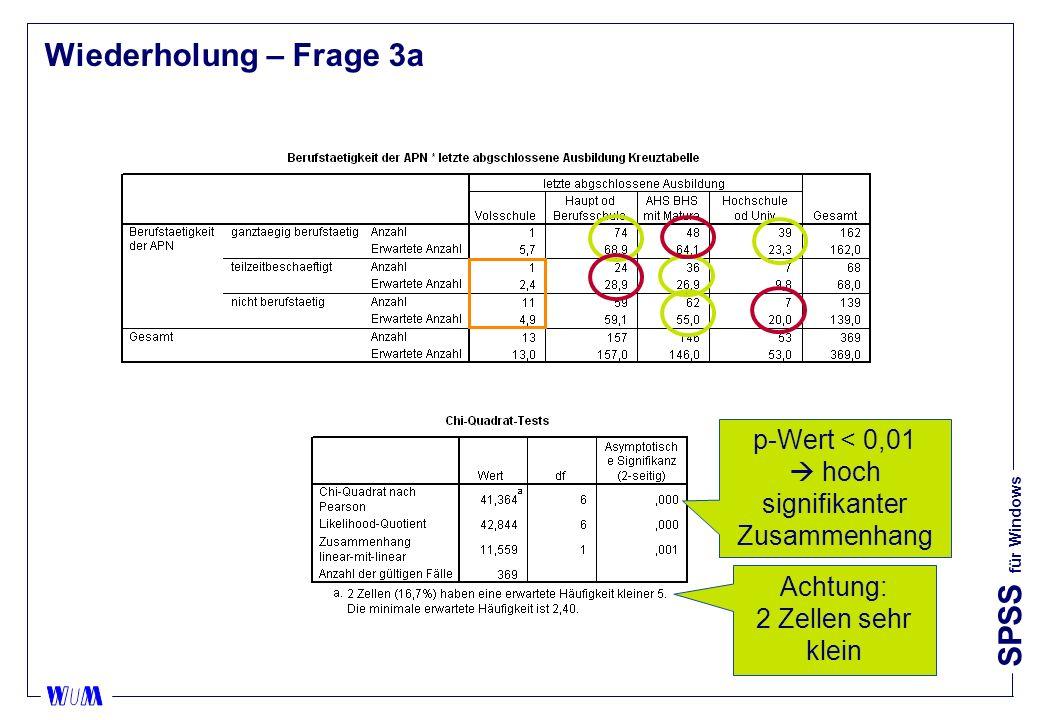 SPSS für Windows Wiederholung – Frage 3a p-Wert < 0,01 hoch signifikanter Zusammenhang Achtung: 2 Zellen sehr klein