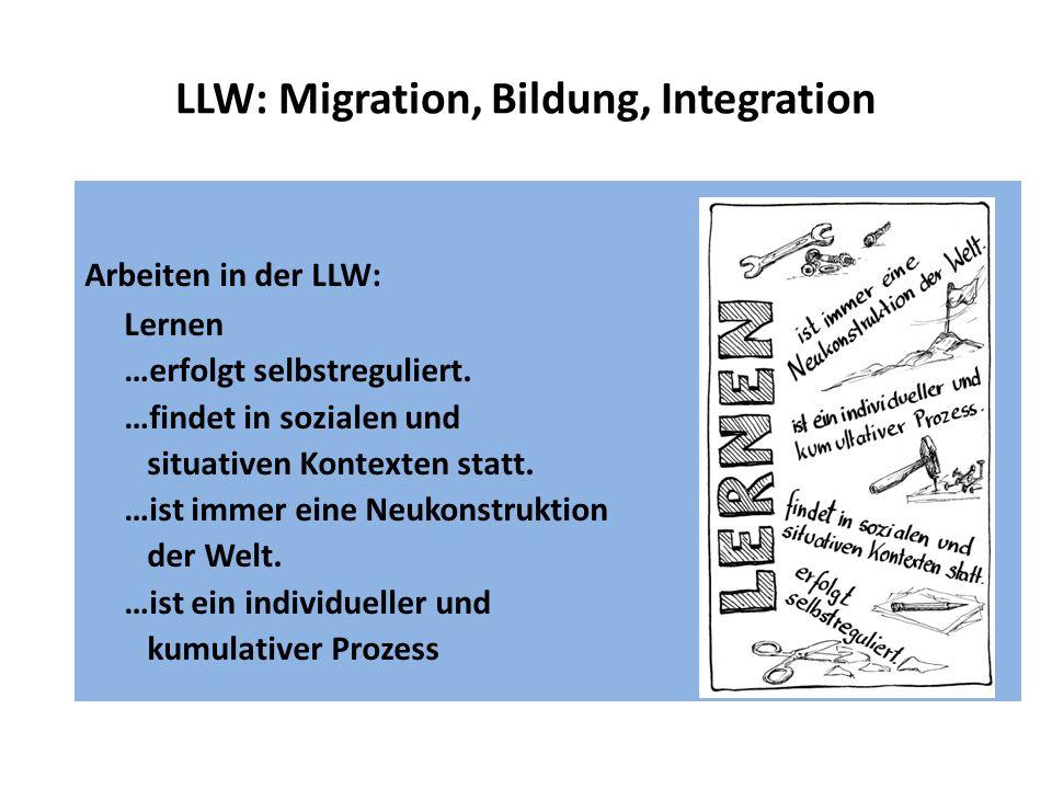 LLW: Migration, Bildung, Integration Arbeiten in der LLW: Lernen …erfolgt selbstreguliert. …findet in sozialen und situativen Kontexten statt. …ist im