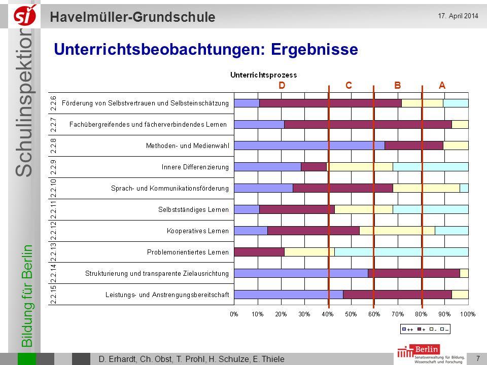 Bildung für Berlin Schulinspektion Havelmüller-Grundschule D. Erhardt, Ch. Obst, T. Prohl, H. Schulze, E. Thiele 7 17. April 2014 ABCD Unterrichtsbeob