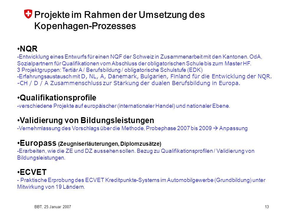 BBT, 25.Januar 2007 13 Projekte im Rahmen der Umsetzung des Kopenhagen-Prozesses NQR -Entwicklung eines Entwurfs für einen NQF der Schweiz in Zusammen