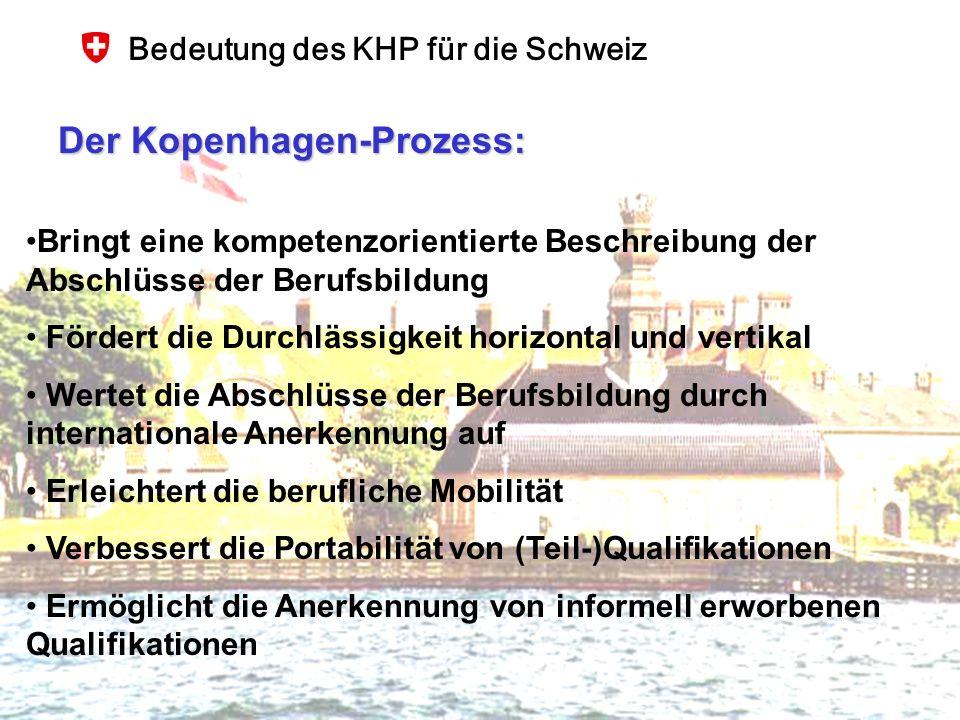BBT, 25.Januar 2007 14 Bedeutung des KHP für die Schweiz Bringt eine kompetenzorientierte Beschreibung der Abschlüsse der Berufsbildung Fördert die Du