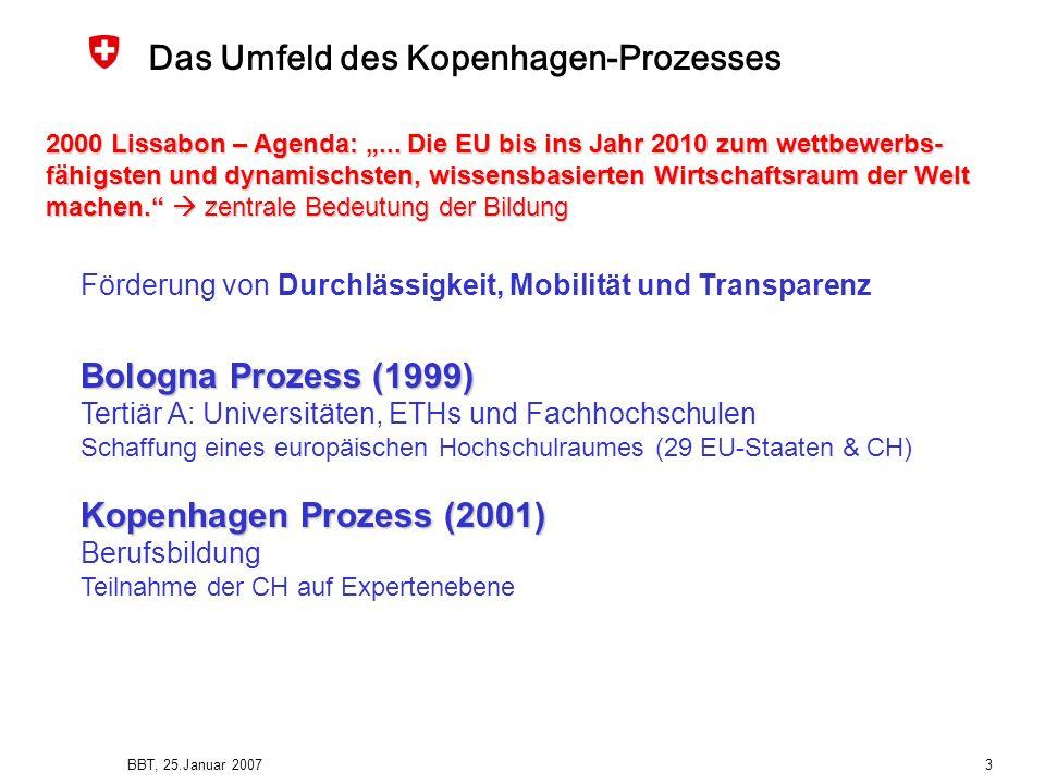 BBT, 25.Januar 2007 3 Das Umfeld des Kopenhagen-Prozesses 2000 Lissabon – Agenda:... Die EU bis ins Jahr 2010 zum wettbewerbs- fähigsten und dynamisch