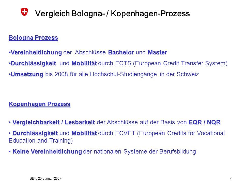 BBT, 25.Januar 2007 4 Vergleich Bologna- / Kopenhagen-Prozess Bologna Prozess VereinheitlichungBachelorMasterVereinheitlichung der Abschlüsse Bachelor