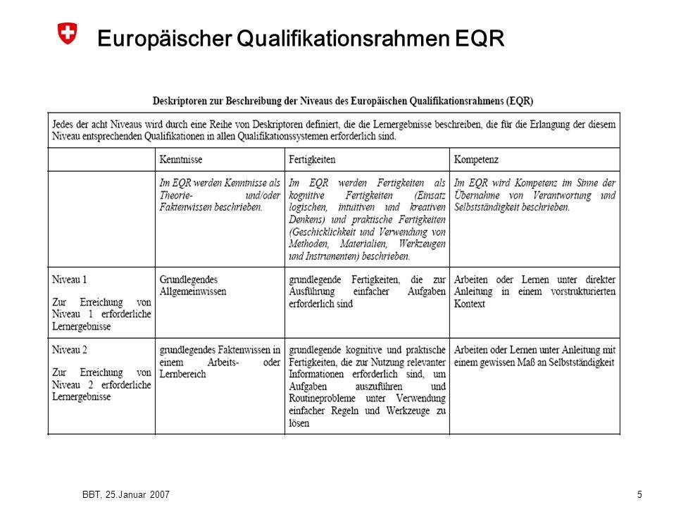 BBT, 25.Januar 2007 5 Europäischer Qualifikationsrahmen EQR