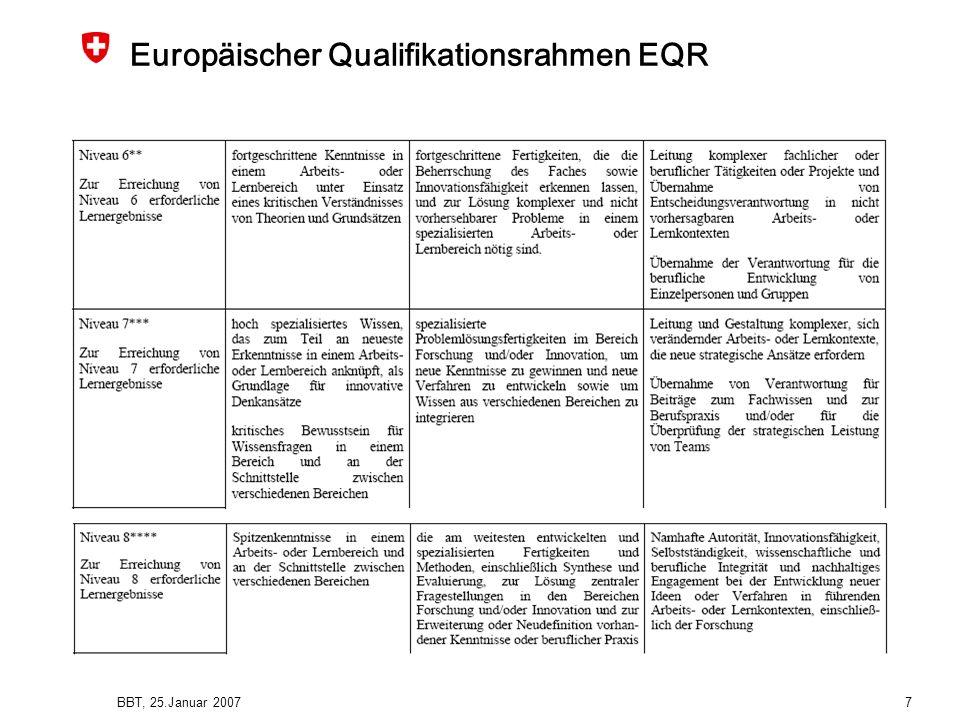 BBT, 25.Januar 2007 7 Europäischer Qualifikationsrahmen EQR