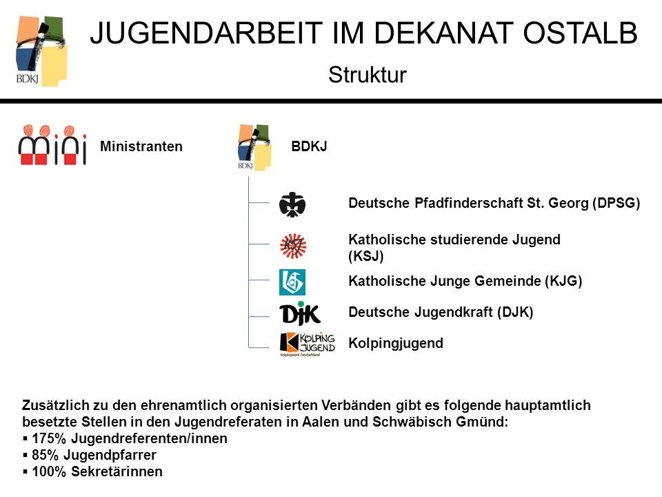 JUGENDARBEIT IM DEKANAT OSTALB BDKJMinistranten Deutsche Pfadfinderschaft St.