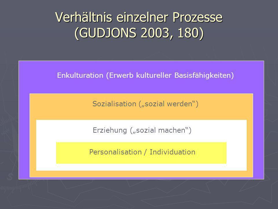 Verhältnis einzelner Prozesse (GUDJONS 2003, 180) Enkulturation (Erwerb kultureller Basisfähigkeiten) Sozialisation (sozial werden) Erziehung (sozial