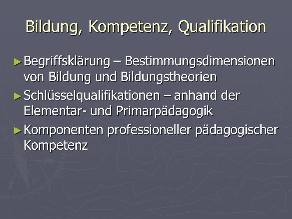 Bildung, Kompetenz, Qualifikation Begriffsklärung – Bestimmungsdimensionen von Bildung und Bildungstheorien Begriffsklärung – Bestimmungsdimensionen v