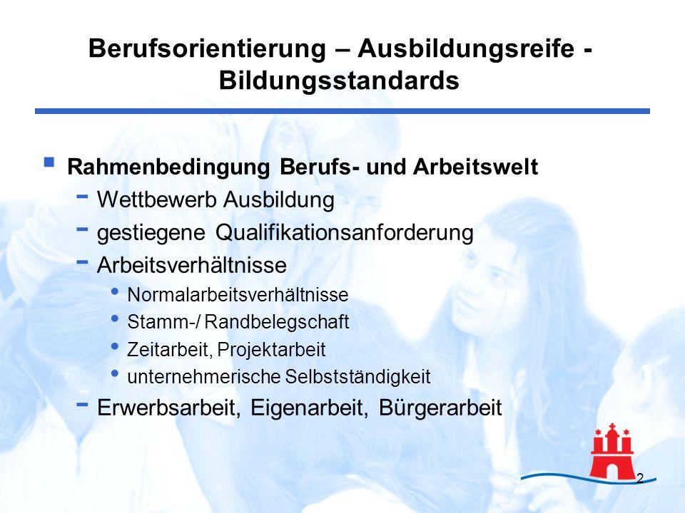 2 Rahmenbedingung Berufs- und Arbeitswelt - Wettbewerb Ausbildung - gestiegene Qualifikationsanforderung - Arbeitsverhältnisse Normalarbeitsverhältnis