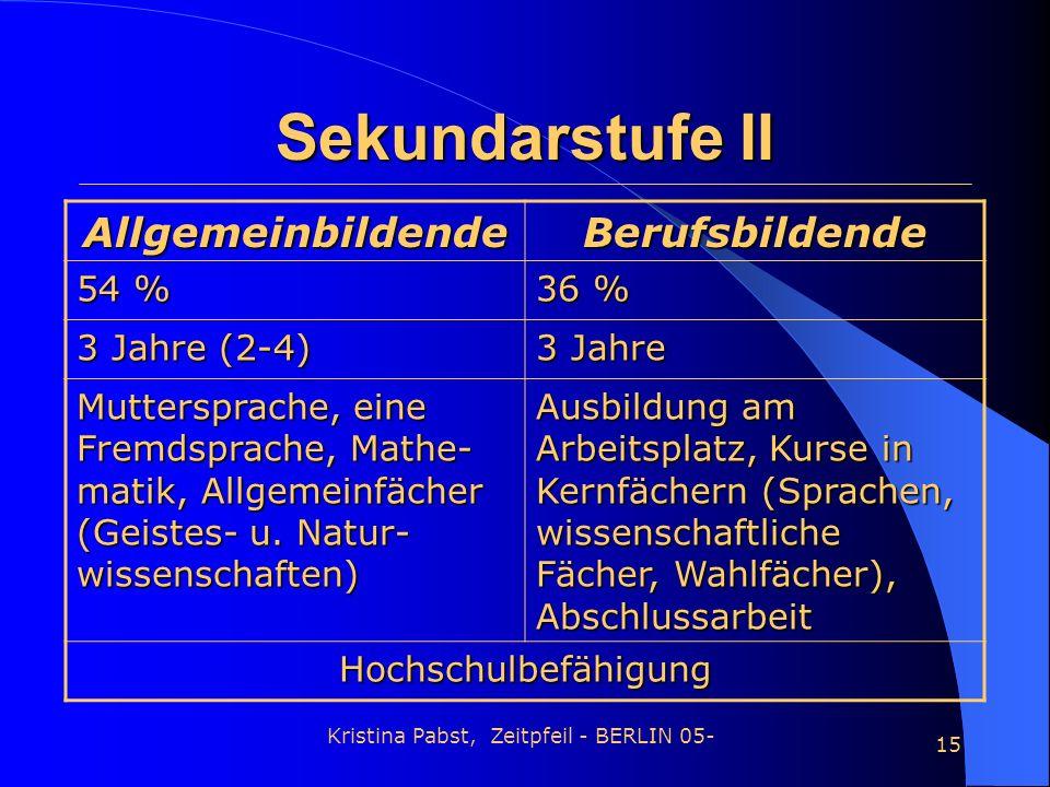 Kristina Pabst, Zeitpfeil - BERLIN 05- 15 AllgemeinbildendeBerufsbildende 54 % 36 % 3 Jahre (2-4) 3 Jahre Muttersprache, eine Fremdsprache, Mathe- mat