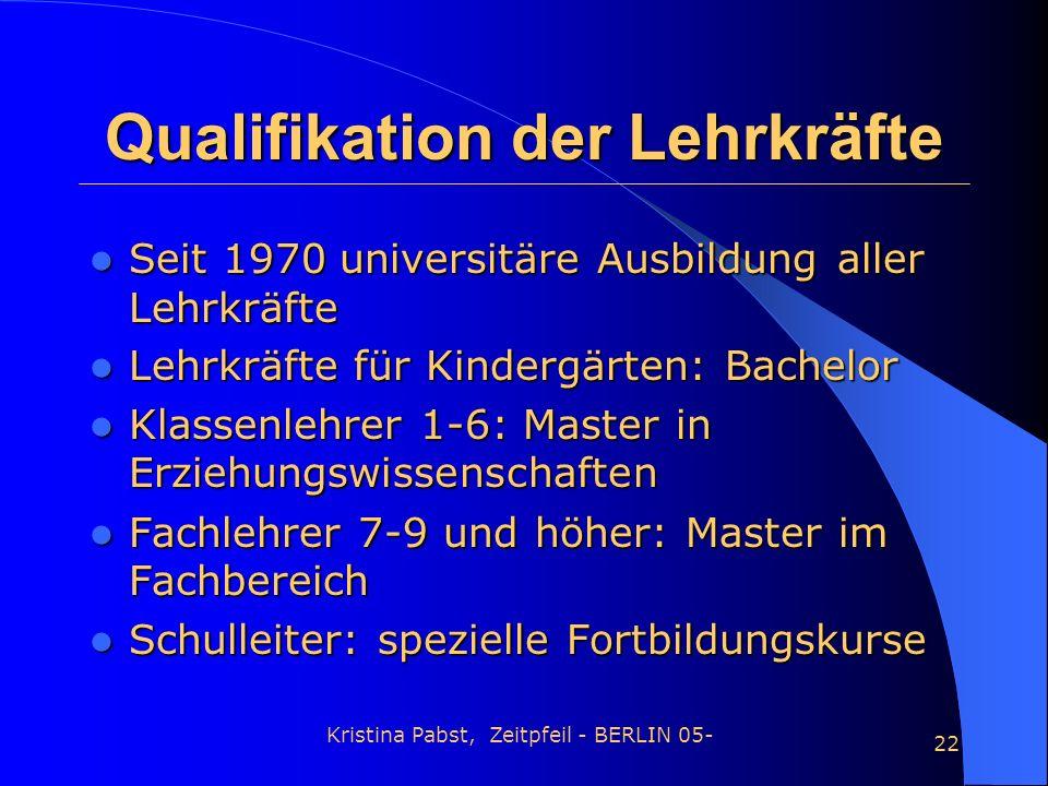 Kristina Pabst, Zeitpfeil - BERLIN 05- 22 Qualifikation der Lehrkräfte Seit 1970 universitäre Ausbildung aller Lehrkräfte Seit 1970 universitäre Ausbi