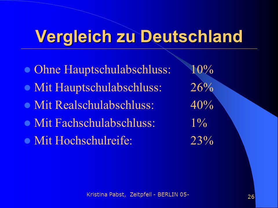 Kristina Pabst, Zeitpfeil - BERLIN 05- 26 Vergleich zu Deutschland Ohne Hauptschulabschluss: 10% Mit Hauptschulabschluss: 26% Mit Realschulabschluss: