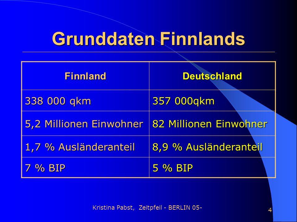 Kristina Pabst, Zeitpfeil - BERLIN 05- 4 FinnlandDeutschland 338 000 qkm 357 000qkm 5,2 Millionen Einwohner 82 Millionen Einwohner 1,7 % Ausländerante
