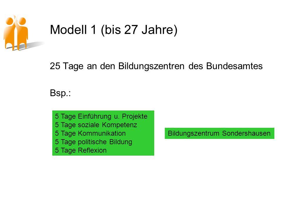 Modell 1 (bis 27 Jahre) 25 Tage an den Bildungszentren des Bundesamtes Bsp.: 5 Tage Einführung u. Projekte 5 Tage soziale Kompetenz 5 Tage Kommunikati
