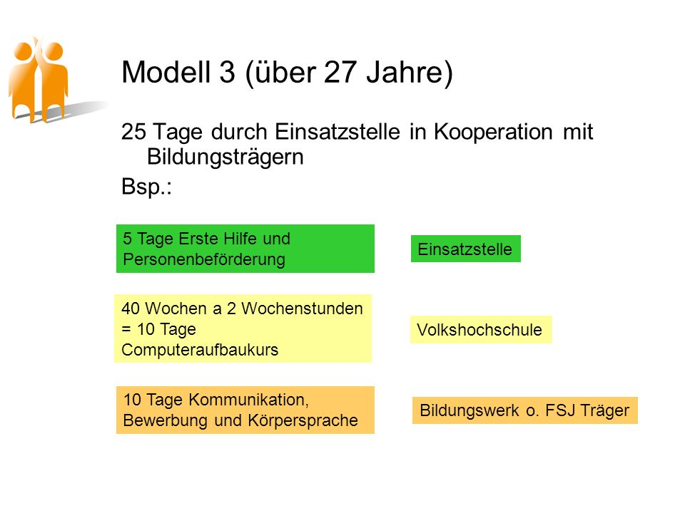 Modell 3 (über 27 Jahre) 25 Tage durch Einsatzstelle in Kooperation mit Bildungsträgern Bsp.: 5 Tage Erste Hilfe und Personenbeförderung 40 Wochen a 2