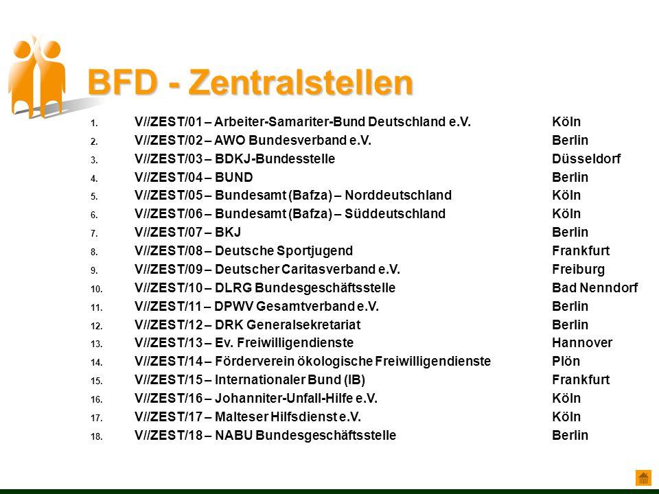 BFD - Zentralstellen 1. V//ZEST/01 – Arbeiter-Samariter-Bund Deutschland e.V. Köln 2. V//ZEST/02 – AWO Bundesverband e.V. Berlin 3. V//ZEST/03 – BDKJ-
