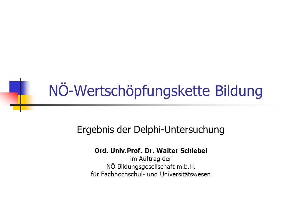 NÖ-Wertschöpfungskette Bildung Ergebnis der Delphi-Untersuchung Ord. Univ.Prof. Dr. Walter Schiebel im Auftrag der NÖ Bildungsgesellschaft m.b.H. für